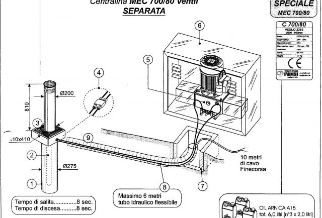 borne escamotable coral 1000 centrale deportee bornes. Black Bedroom Furniture Sets. Home Design Ideas