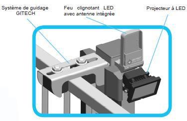 kit de motorisation pour portail universel coulissant ou autoportant portails industriels et. Black Bedroom Furniture Sets. Home Design Ideas